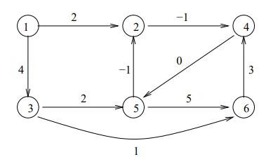 OR_excersize_1_2